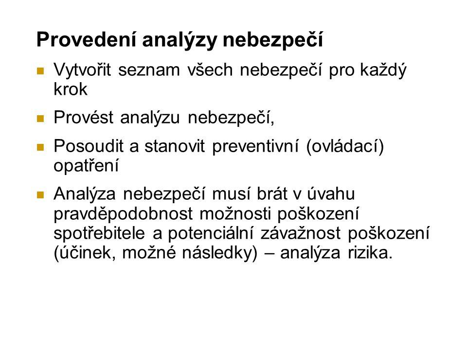 Provedení analýzy nebezpečí