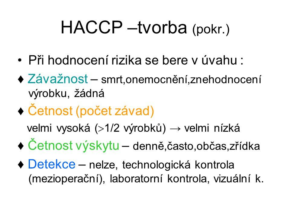 HACCP –tvorba (pokr.) Při hodnocení rizika se bere v úvahu :