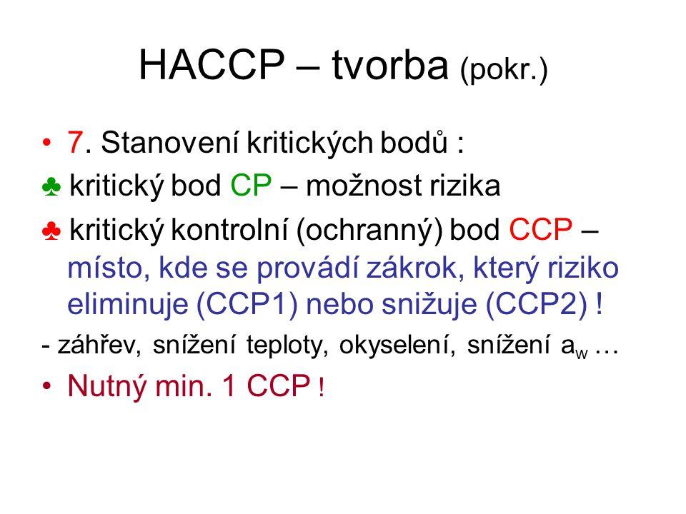 HACCP – tvorba (pokr.) 7. Stanovení kritických bodů :