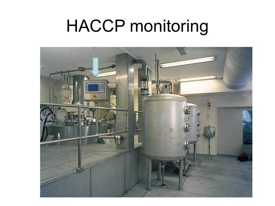 HACCP monitoring