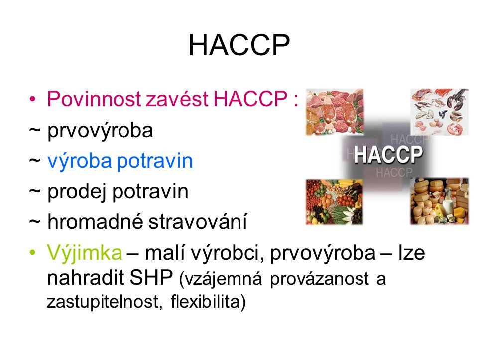 HACCP Povinnost zavést HACCP : ~ prvovýroba ~ výroba potravin