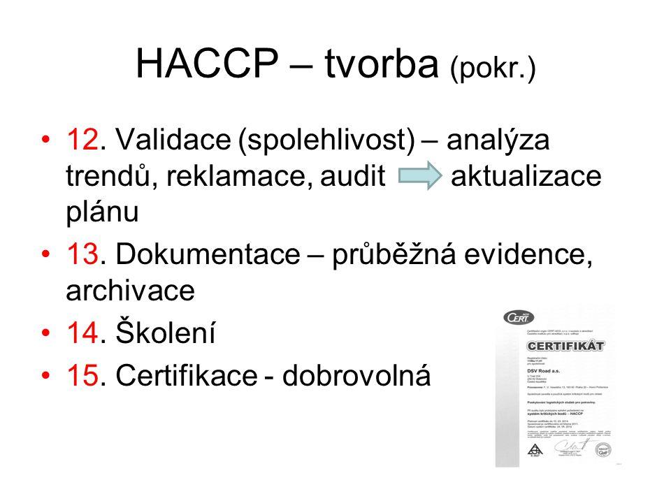 HACCP – tvorba (pokr.) 12. Validace (spolehlivost) – analýza trendů, reklamace, audit aktualizace plánu.