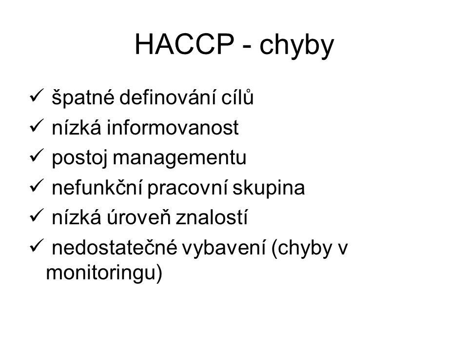 HACCP - chyby špatné definování cílů nízká informovanost