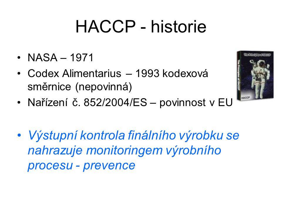 HACCP - historie NASA – 1971. Codex Alimentarius – 1993 kodexová směrnice (nepovinná) Nařízení č. 852/2004/ES – povinnost v EU.