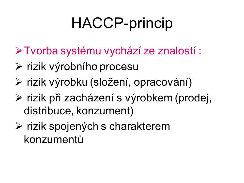 HACCP-princip Tvorba systému vychází ze znalostí :