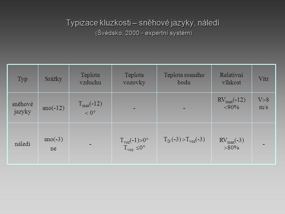 Typizace kluzkosti – sněhové jazyky, náledí (Švédsko, 2000 - expertní systém)