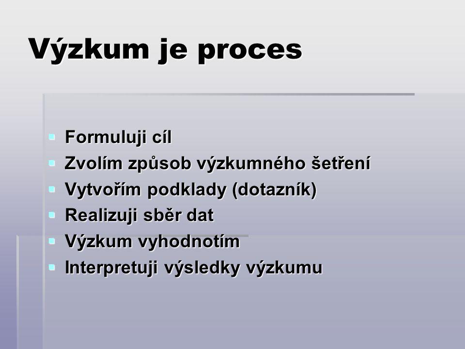 Výzkum je proces Formuluji cíl Zvolím způsob výzkumného šetření