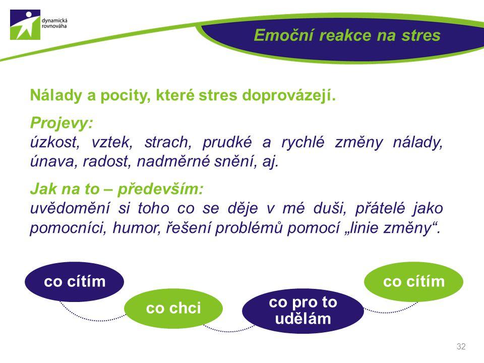 Emoční reakce na stres Nálady a pocity, které stres doprovázejí.