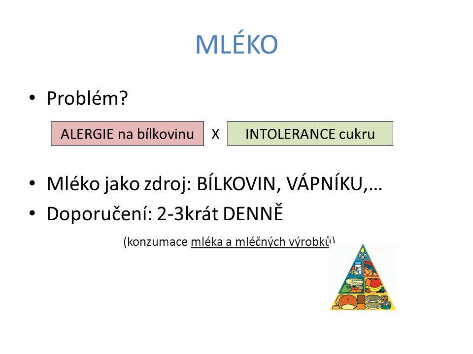 MLÉKO Problém Mléko jako zdroj: BÍLKOVIN, VÁPNÍKU,…