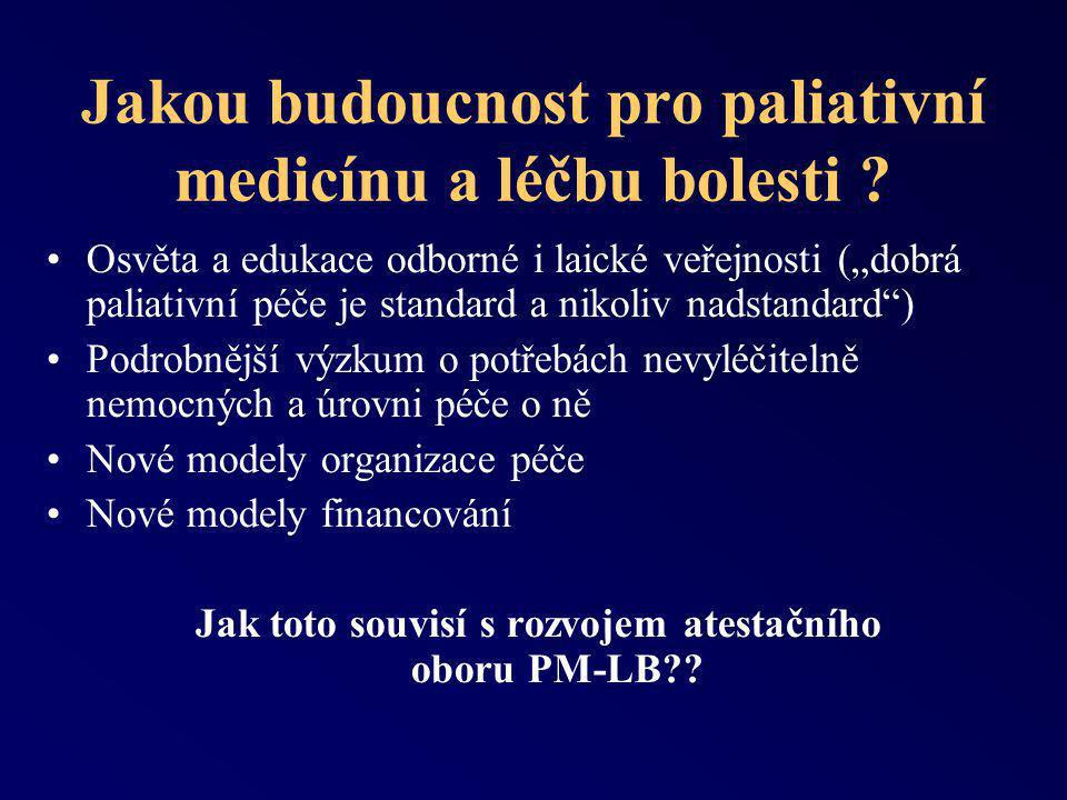 Jakou budoucnost pro paliativní medicínu a léčbu bolesti