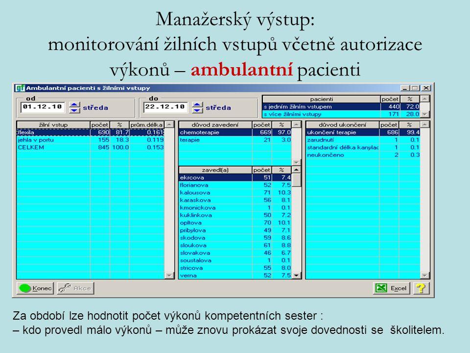 Manažerský výstup: monitorování žilních vstupů včetně autorizace výkonů – ambulantní pacienti