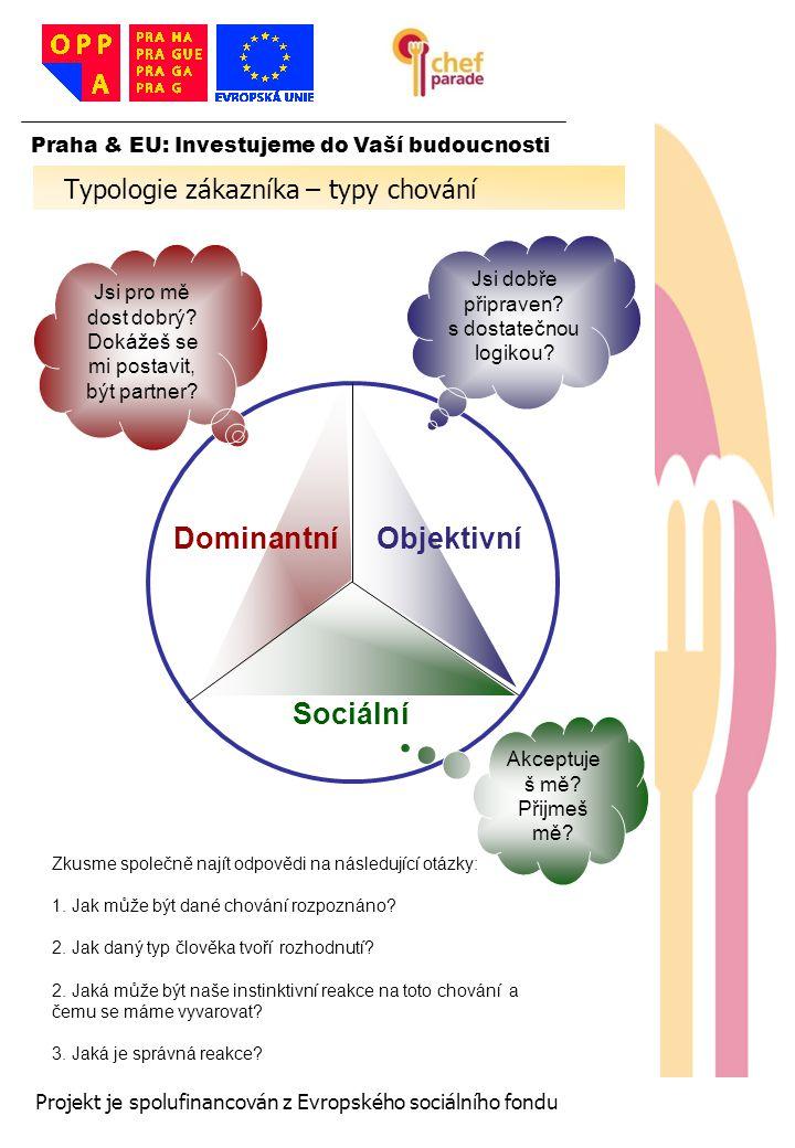 Typologie zákazníka – typy chování