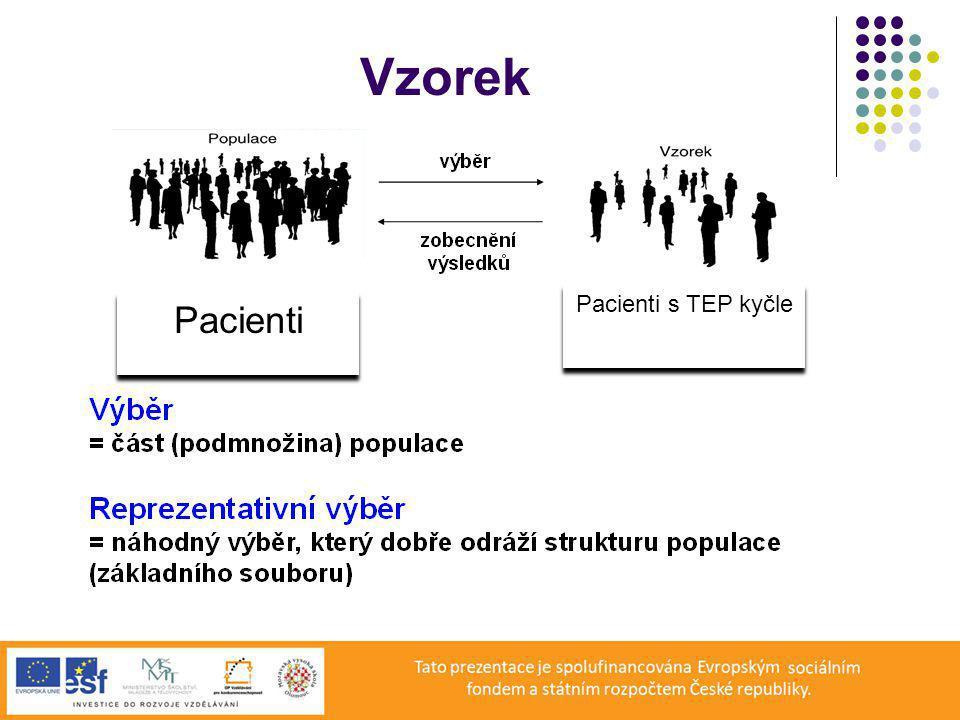 Vzorek Pacienti s TEP kyčle Pacienti