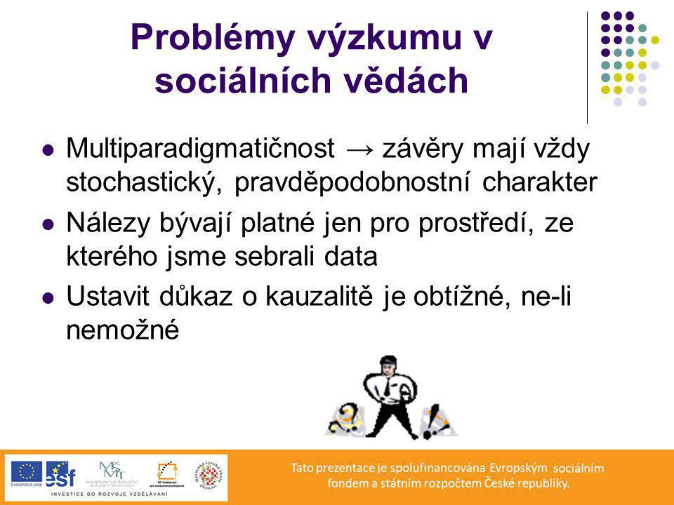 Problémy výzkumu v sociálních vědách