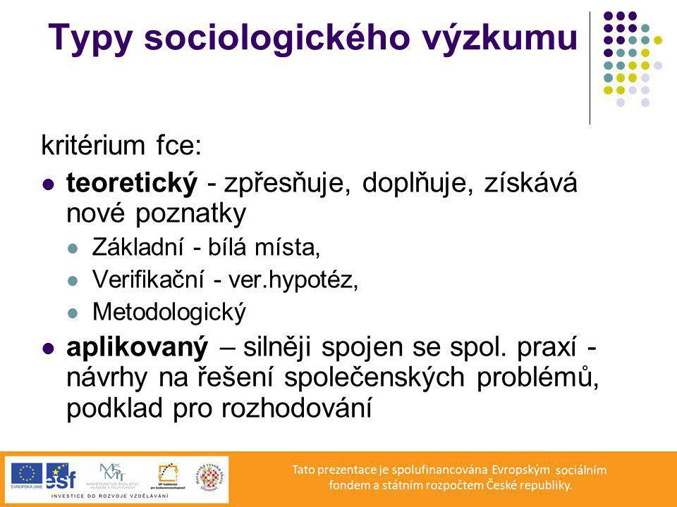 Typy sociologického výzkumu