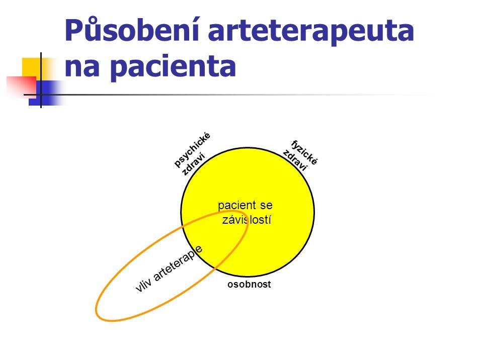 Působení arteterapeuta na pacienta
