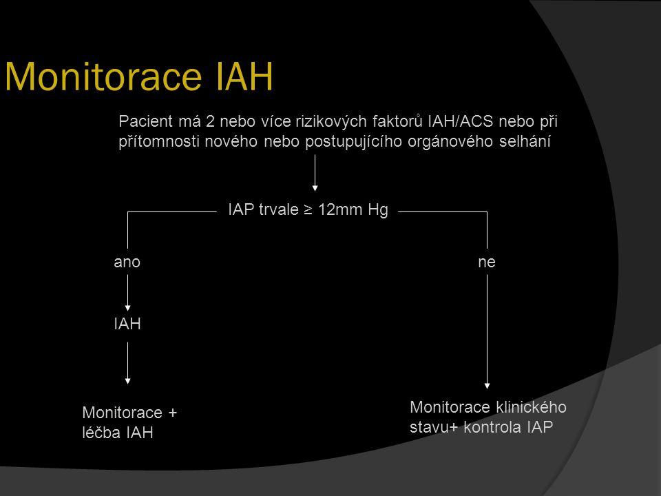 Monitorace IAH Pacient má 2 nebo více rizikových faktorů IAH/ACS nebo při přítomnosti nového nebo postupujícího orgánového selhání.