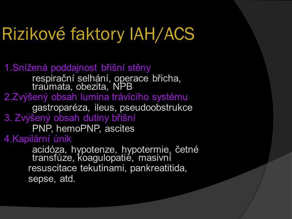 Rizikové faktory IAH/ACS