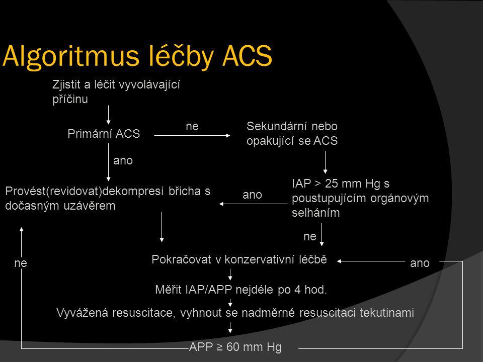 Algoritmus léčby ACS Zjistit a léčit vyvolávající příčinu ne