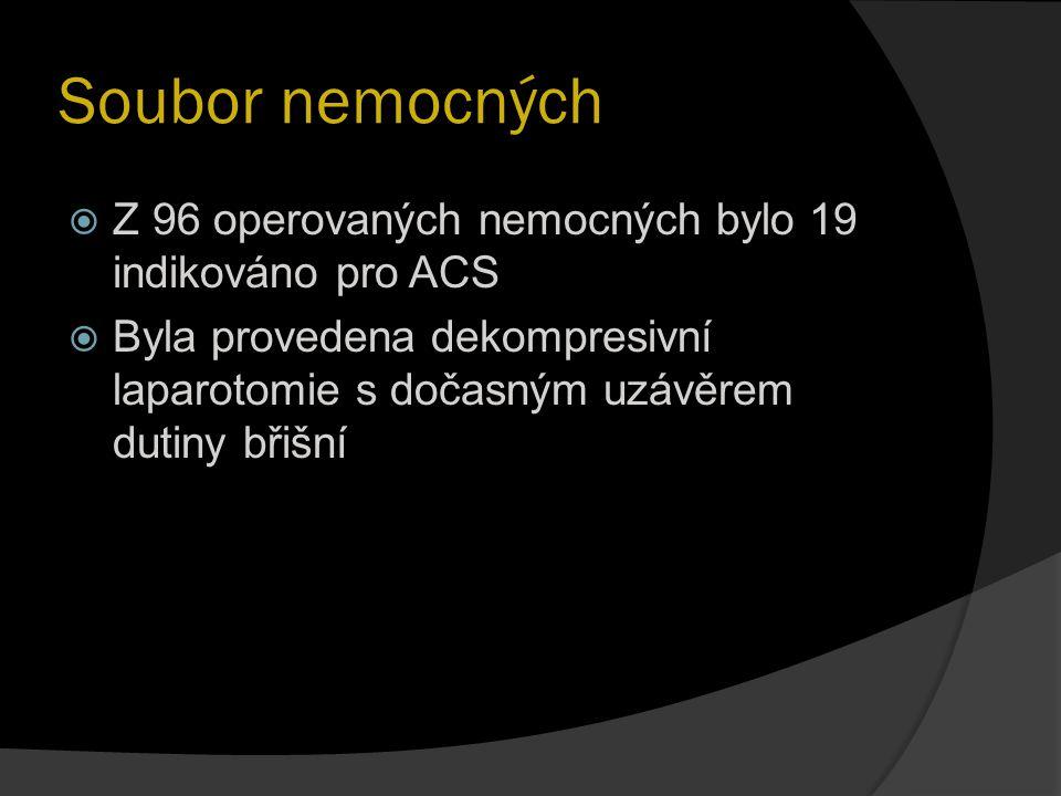 Soubor nemocných Z 96 operovaných nemocných bylo 19 indikováno pro ACS