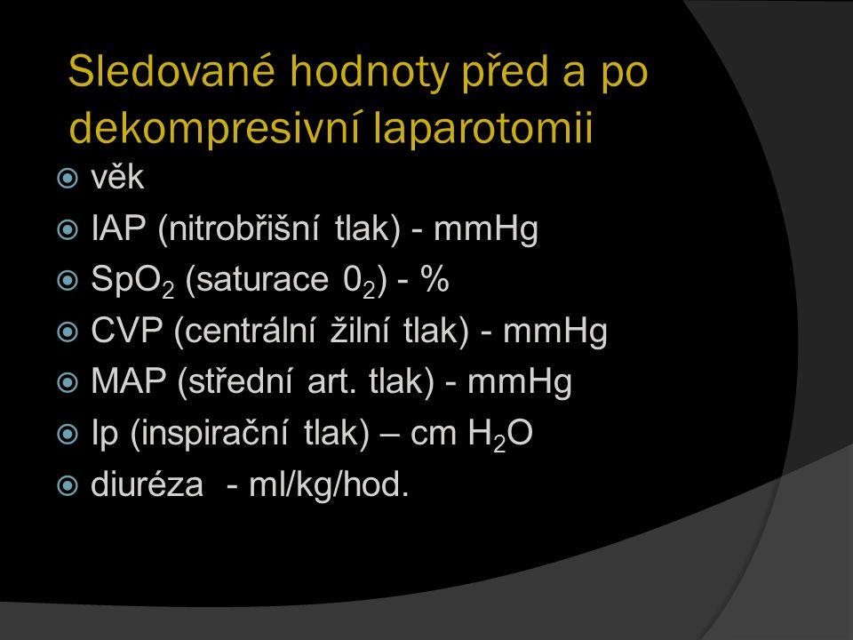 Sledované hodnoty před a po dekompresivní laparotomii