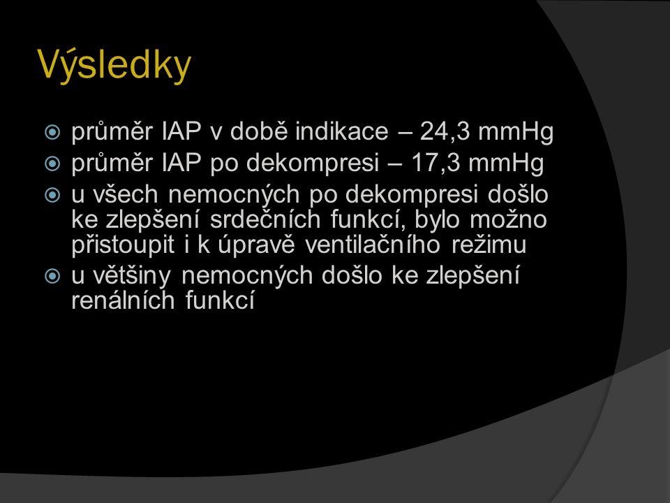 Výsledky průměr IAP v době indikace – 24,3 mmHg
