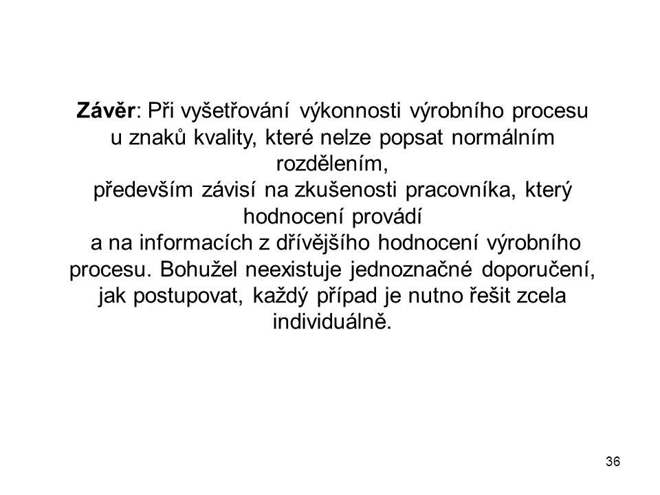 Závěr: Při vyšetřování výkonnosti výrobního procesu