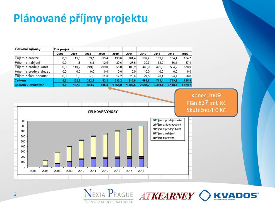 Plánované příjmy projektu