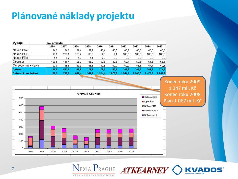 Plánované náklady projektu