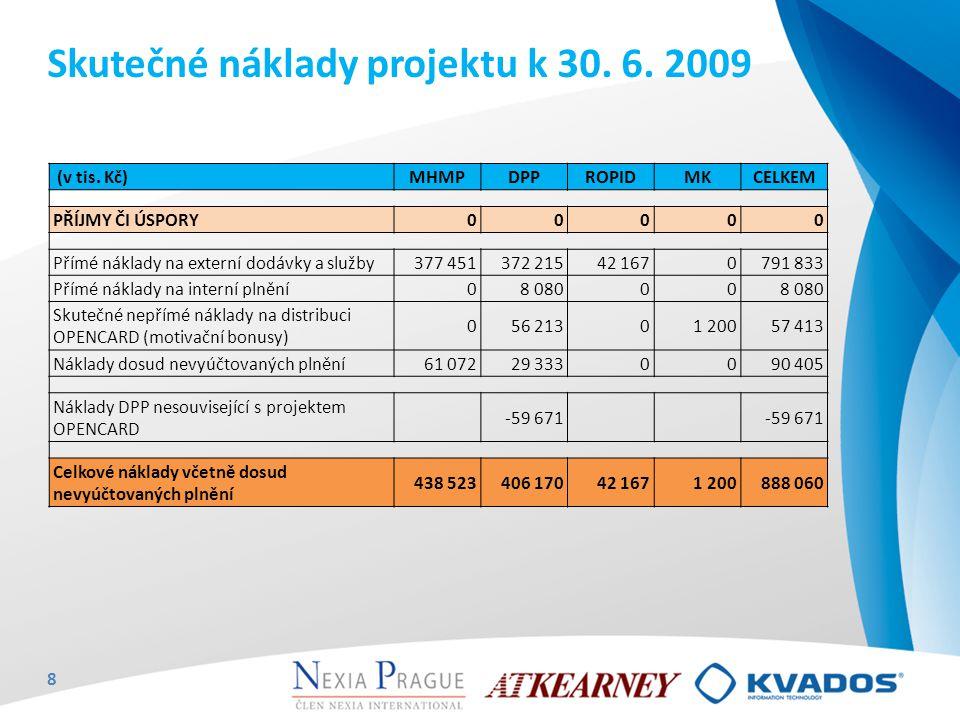 Skutečné náklady projektu k 30. 6. 2009