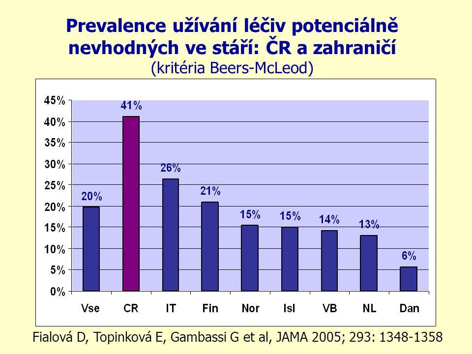 Prevalence užívání léčiv potenciálně nevhodných ve stáří: ČR a zahraničí (kritéria Beers-McLeod)