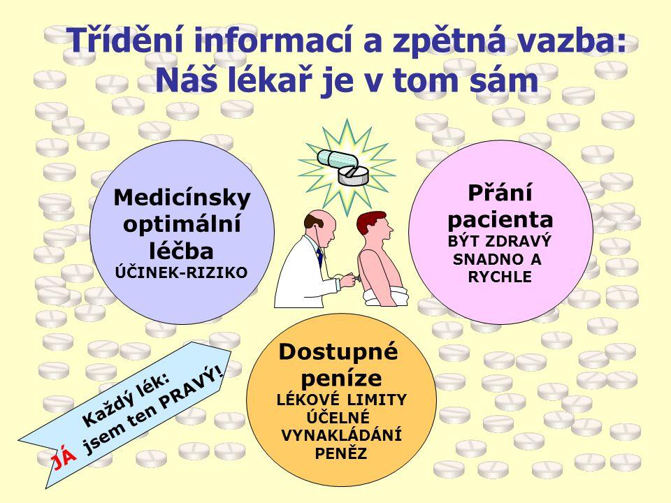 Třídění informací a zpětná vazba: Náš lékař je v tom sám