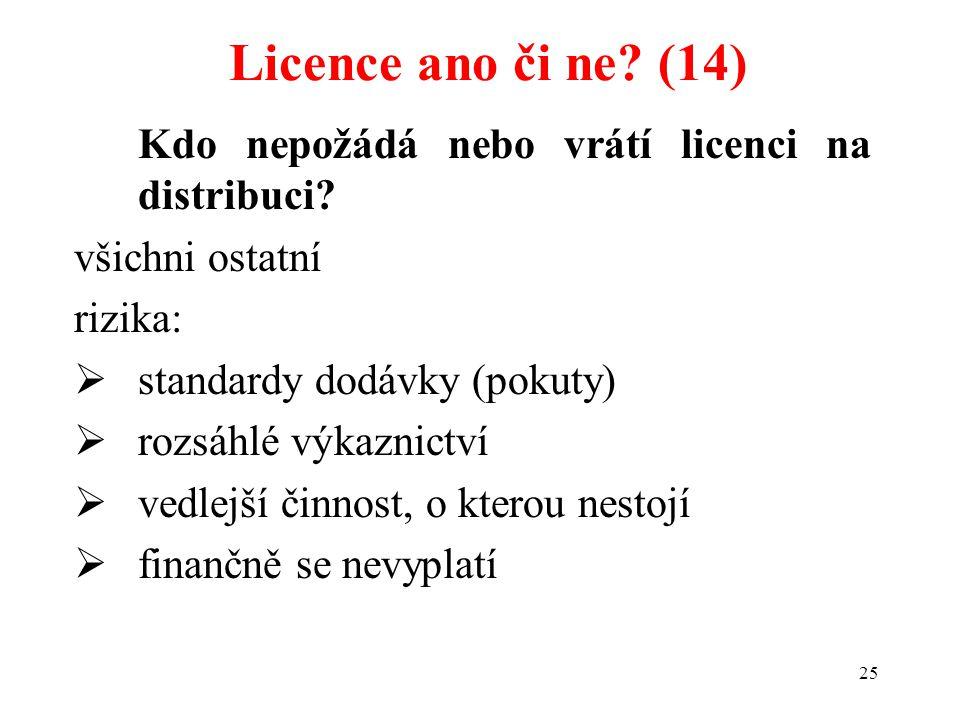 Licence ano či ne (14) Kdo nepožádá nebo vrátí licenci na distribuci
