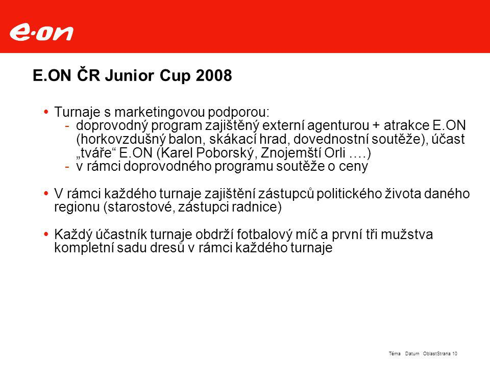 E.ON ČR Junior Cup 2008 Turnaje s marketingovou podporou: