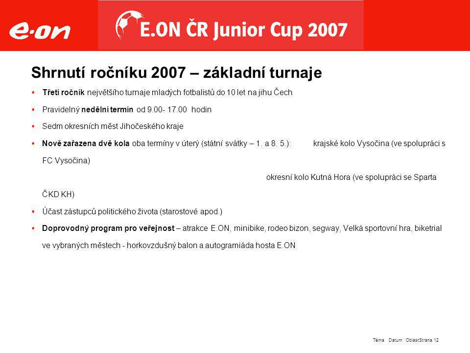 Shrnutí ročníku 2007 – základní turnaje