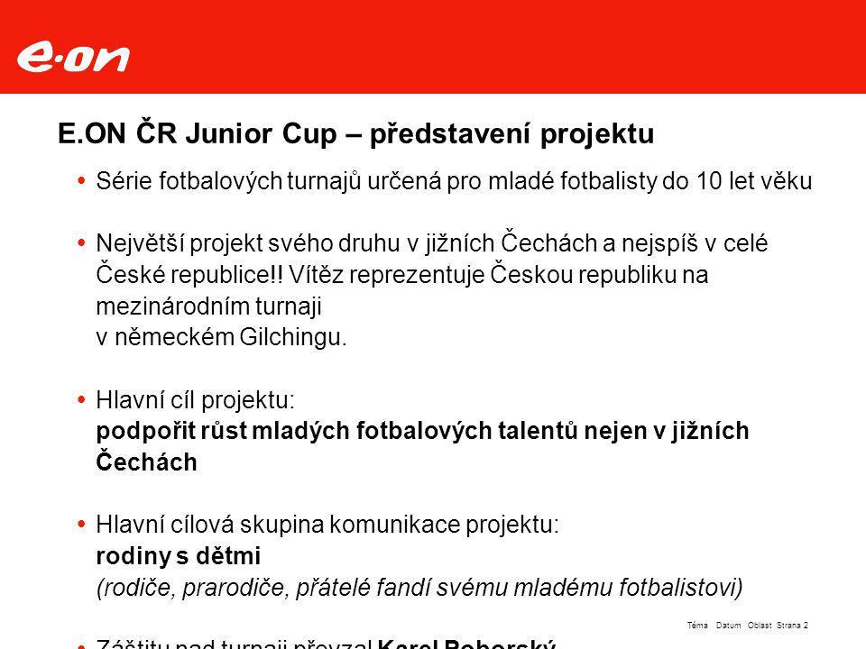 E.ON ČR Junior Cup – představení projektu