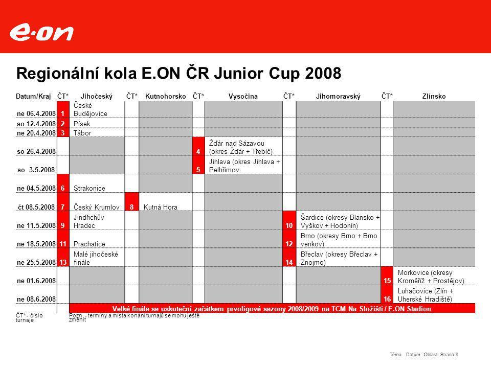 Regionální kola E.ON ČR Junior Cup 2008