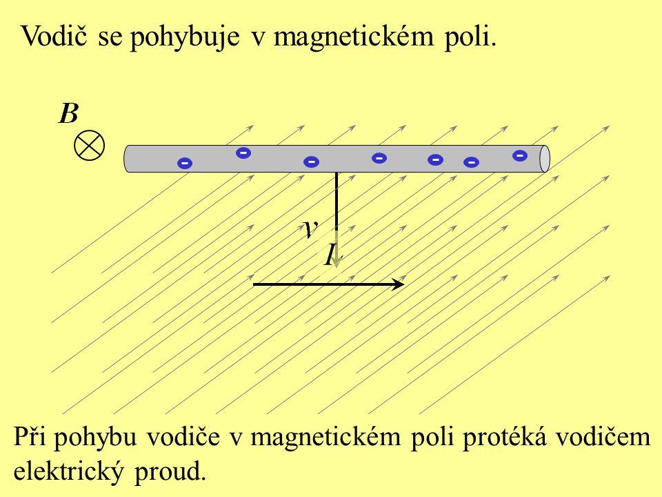 I Vodič se pohybuje v magnetickém poli.