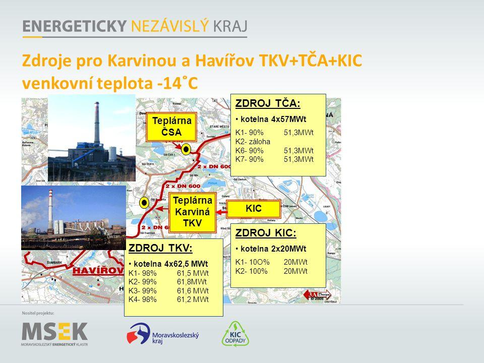 Zdroje pro Karvinou a Havířov TKV+TČA+KIC venkovní teplota -14˚C