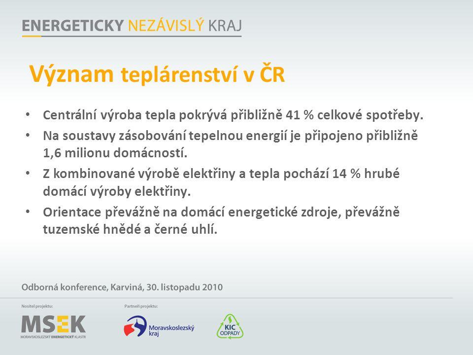 Význam teplárenství v ČR