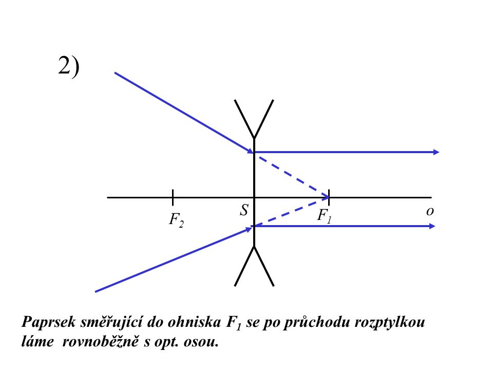 2) S. o. F1. F2.