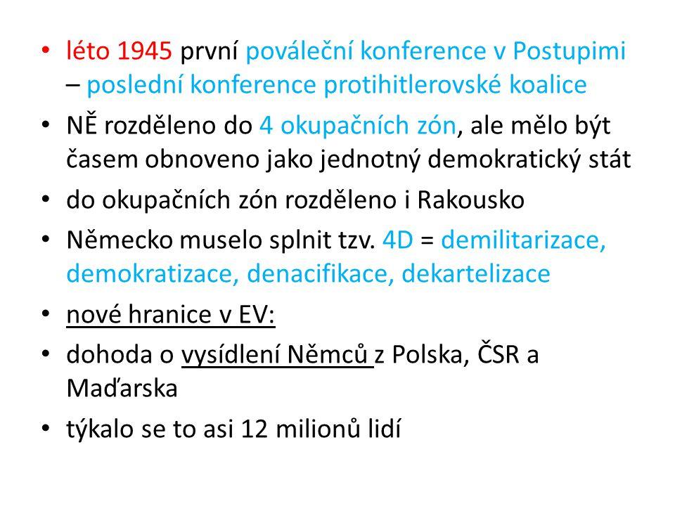léto 1945 první pováleční konference v Postupimi – poslední konference protihitlerovské koalice