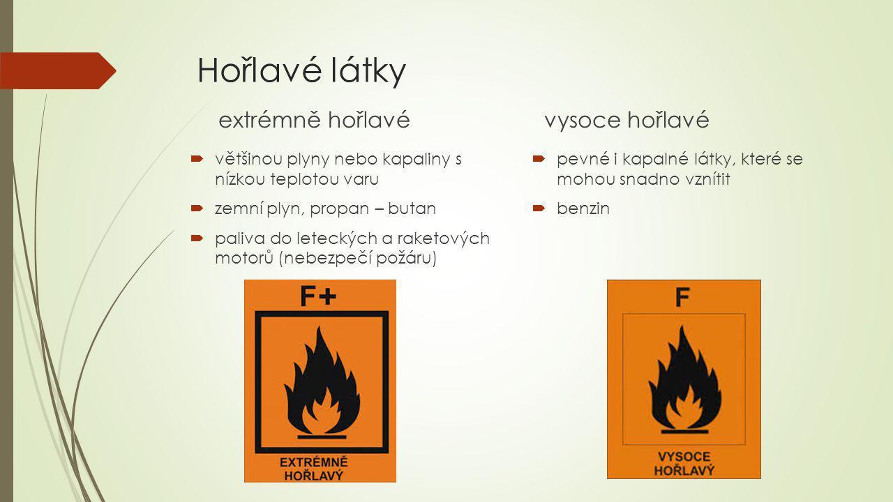 Hořlavé látky extrémně hořlavé vysoce hořlavé