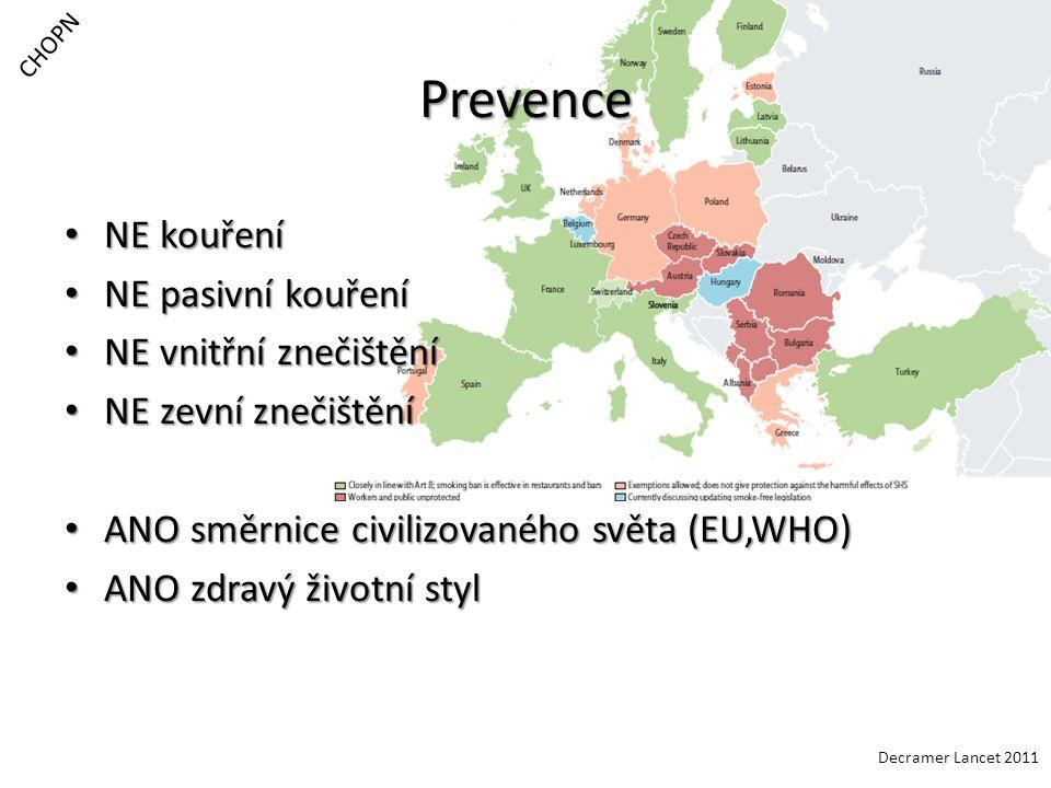 Prevence NE kouření NE pasivní kouření NE vnitřní znečištění