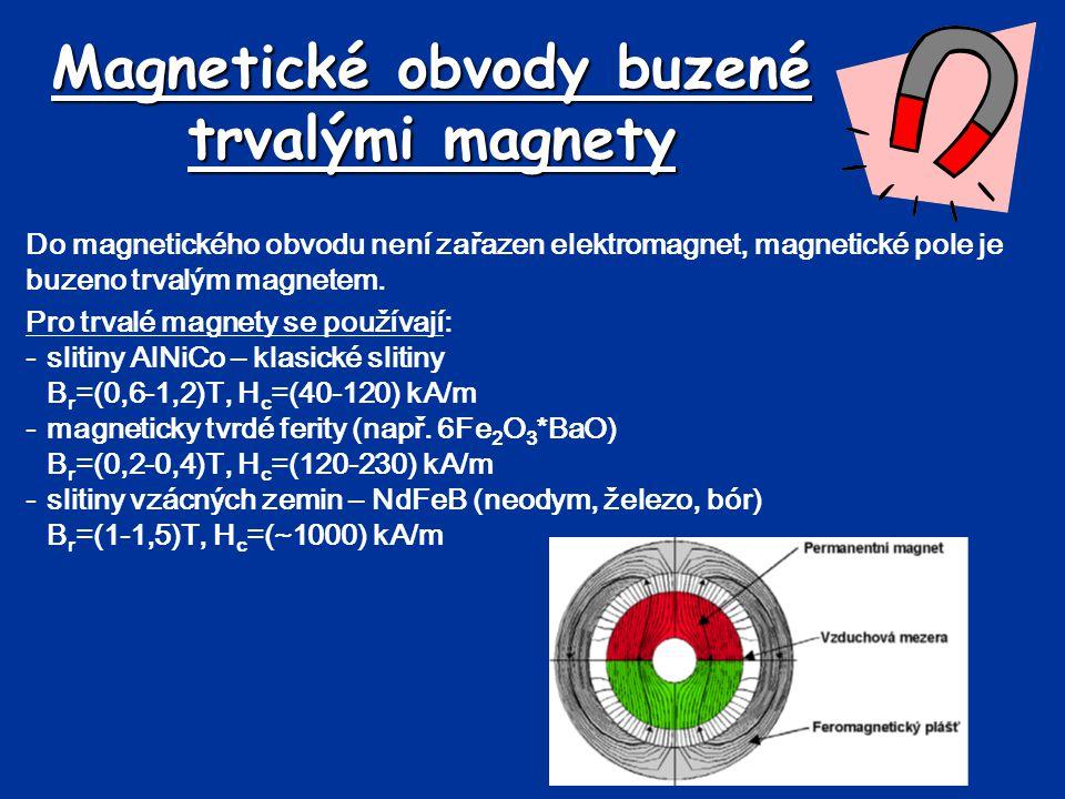 Magnetické obvody buzené trvalými magnety