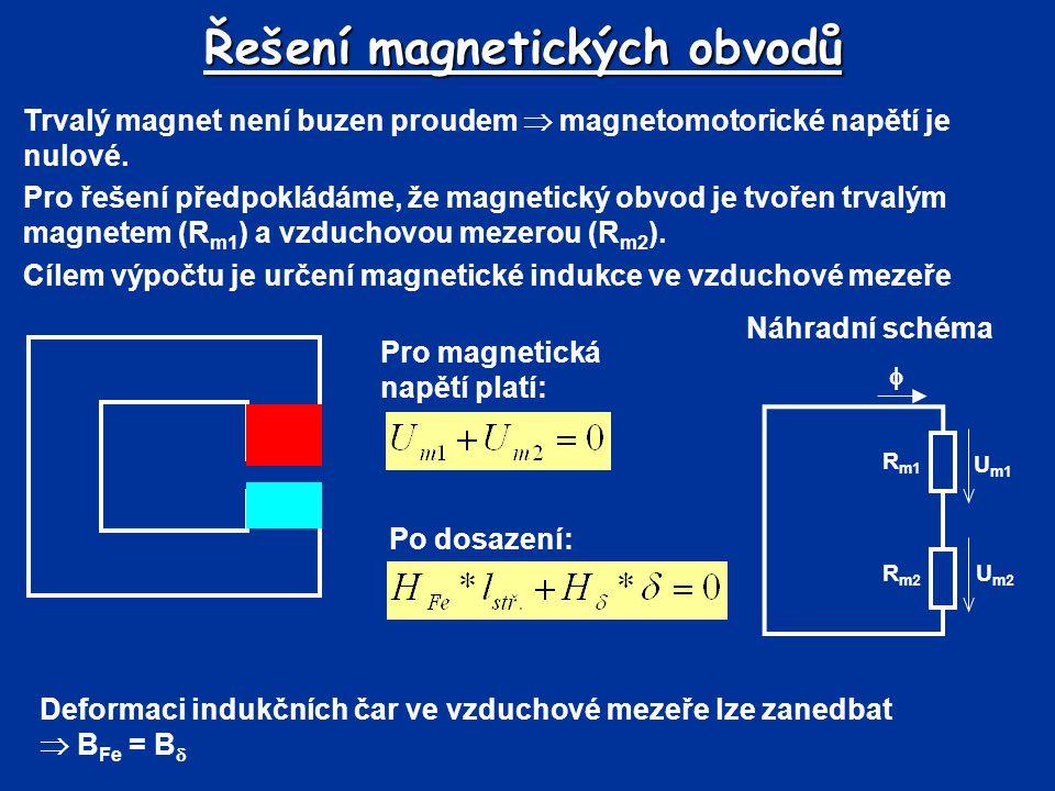 Řešení magnetických obvodů