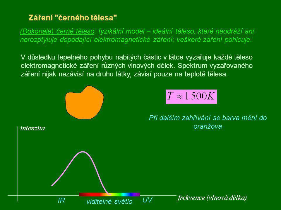 Při dalším zahřívání se barva mění do oranžova