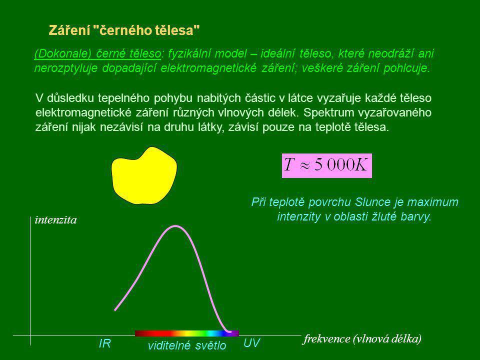 Při teplotě povrchu Slunce je maximum intenzity v oblasti žluté barvy.