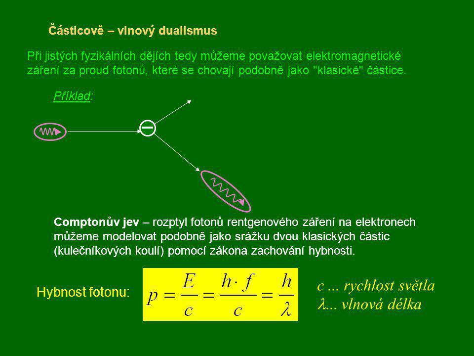 c ... rychlost světla l... vlnová délka Hybnost fotonu: