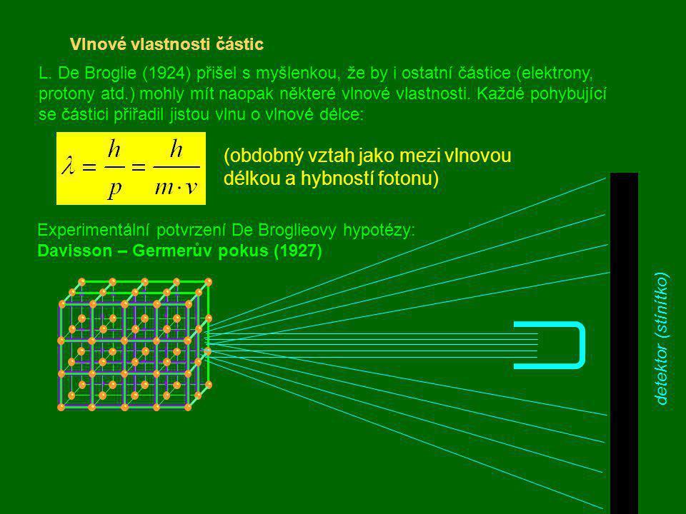 (obdobný vztah jako mezi vlnovou délkou a hybností fotonu)